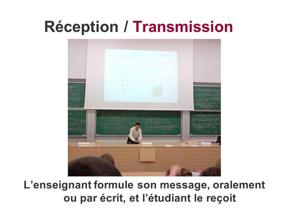 Réception / Transmission Lenseignant formule son message, oralement ou par écrit, et létudiant le reçoit