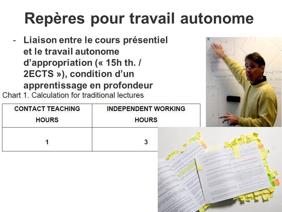 Repères pour travail autonome -Liaison entre le cours présentiel et le travail autonome dappropriation (« 15h th. / 2ECTS »), condition dun apprentiss