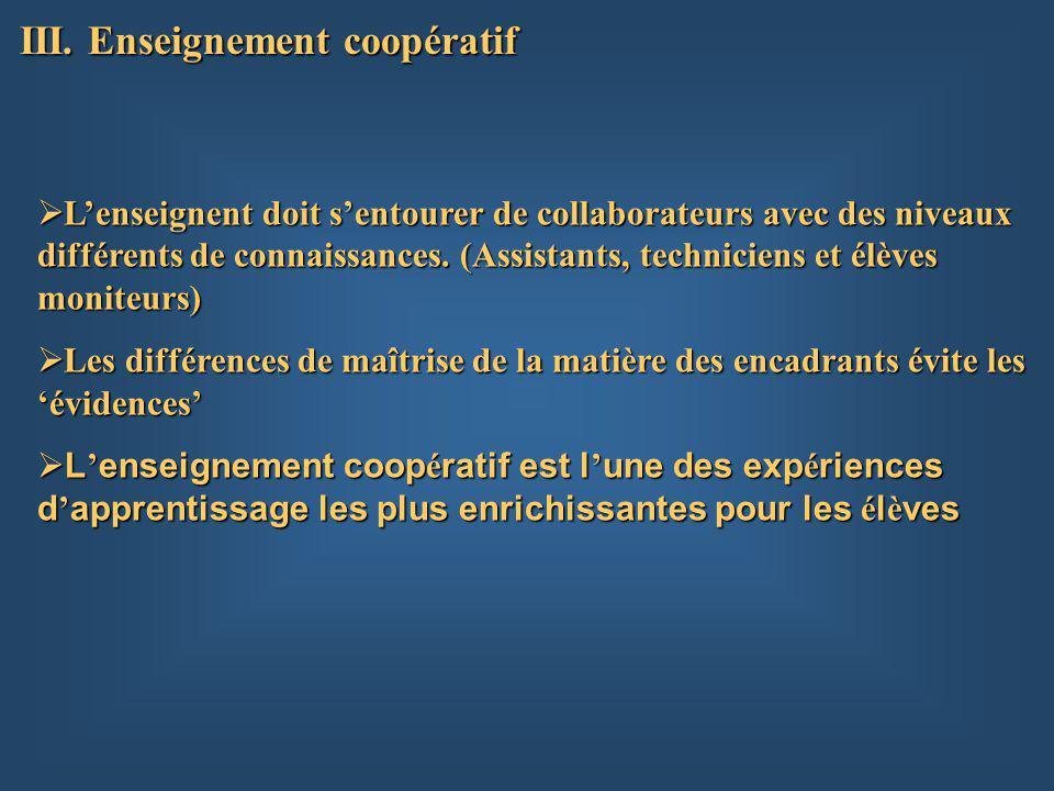III. Enseignement coopératif Lenseignent doit sentourer de collaborateurs avec des niveaux différents de connaissances. (Assistants, techniciens et él