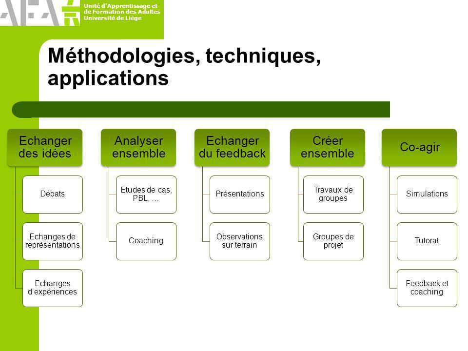 Unité dApprentissage et de Formation des Adultes Université de Liège Méthodologies, techniques, applications Echanger des idées Débats Echanges de rep