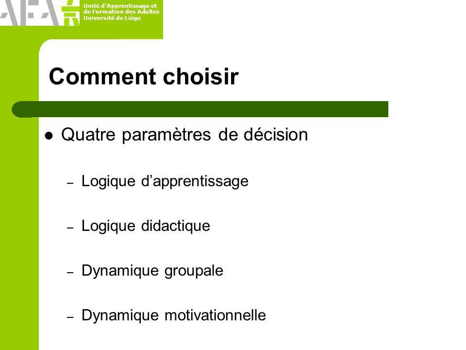 Unité dApprentissage et de Formation des Adultes Université de Liège Comment choisir Quatre paramètres de décision – Logique dapprentissage – Logique
