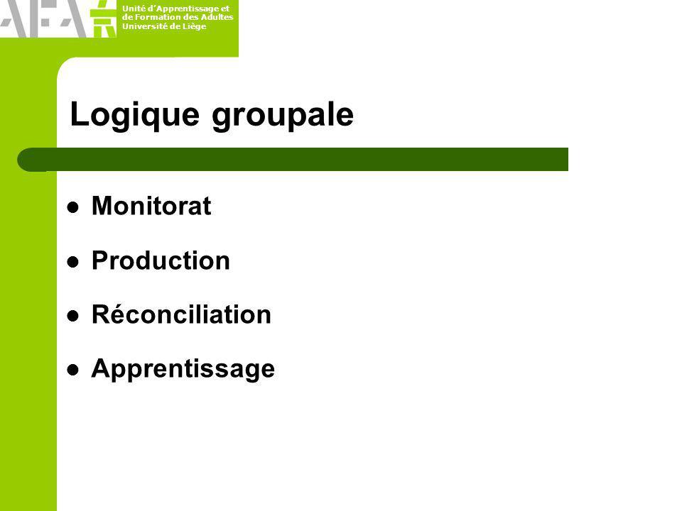 Unité dApprentissage et de Formation des Adultes Université de Liège Logique groupale Monitorat Production Réconciliation Apprentissage