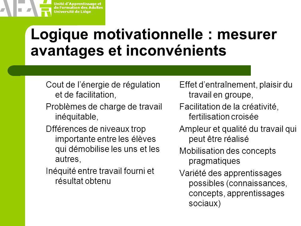 Unité dApprentissage et de Formation des Adultes Université de Liège Logique motivationnelle : mesurer avantages et inconvénients Cout de lénergie de