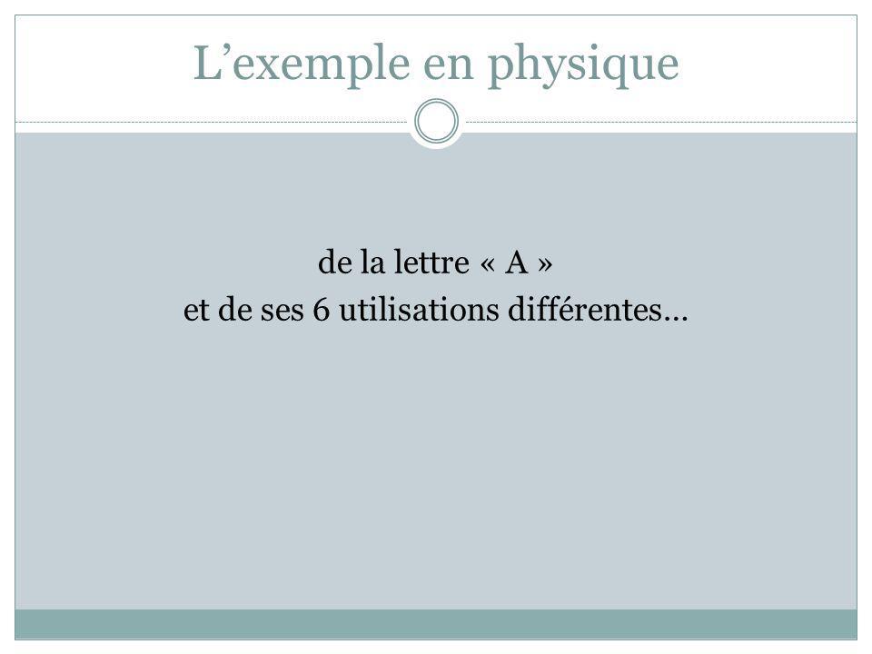 Lexemple en physique de la lettre « A » et de ses 6 utilisations différentes…