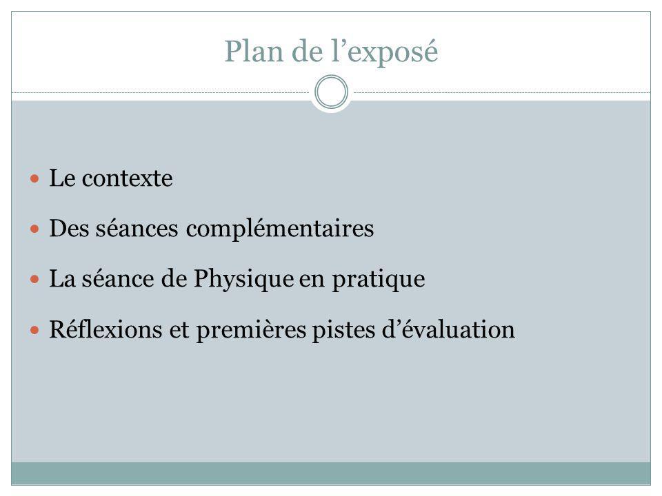 Plan de lexposé Le contexte Des séances complémentaires La séance de Physique en pratique Réflexions et premières pistes dévaluation