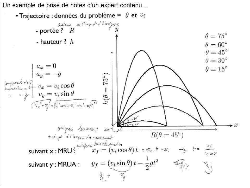 7 Un exemple de prise de notes dun expert contenu…