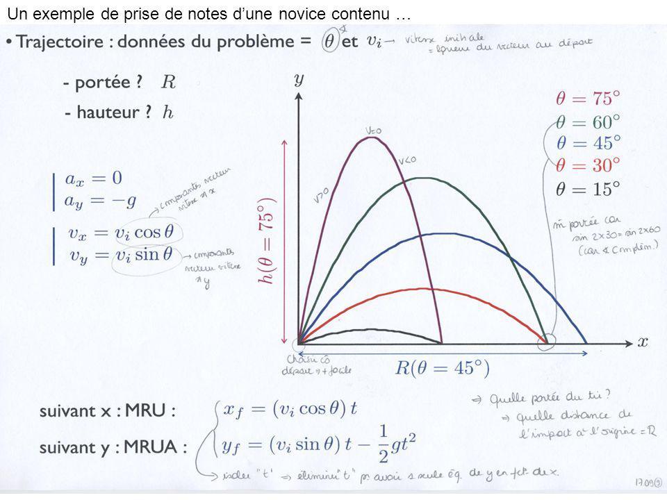 9 Quelques exemples en physique Un exemple de prise de notes dune novice contenu …