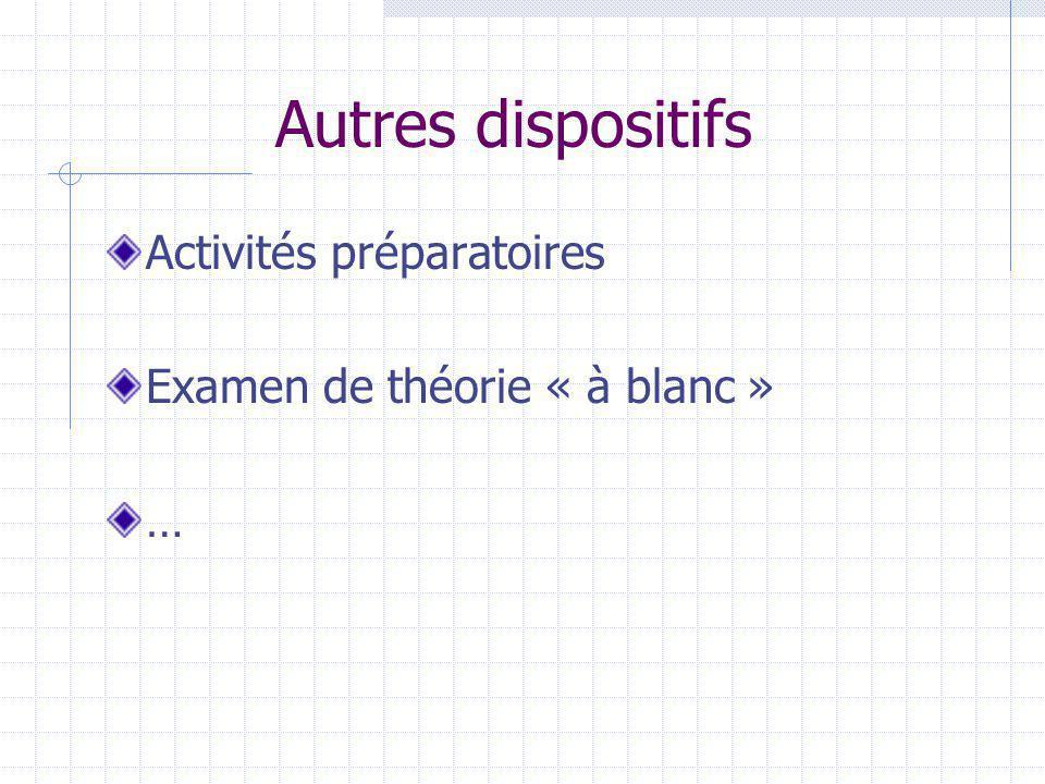 Autres dispositifs Activités préparatoires Examen de théorie « à blanc » …