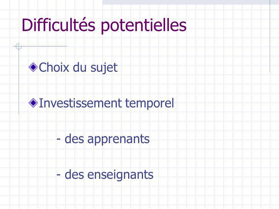 Difficultés potentielles Choix du sujet Investissement temporel - des apprenants - des enseignants