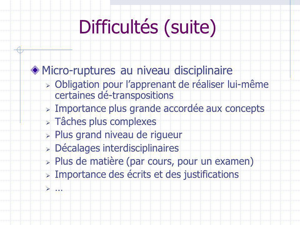 Introduction au cours (inspiration : M.