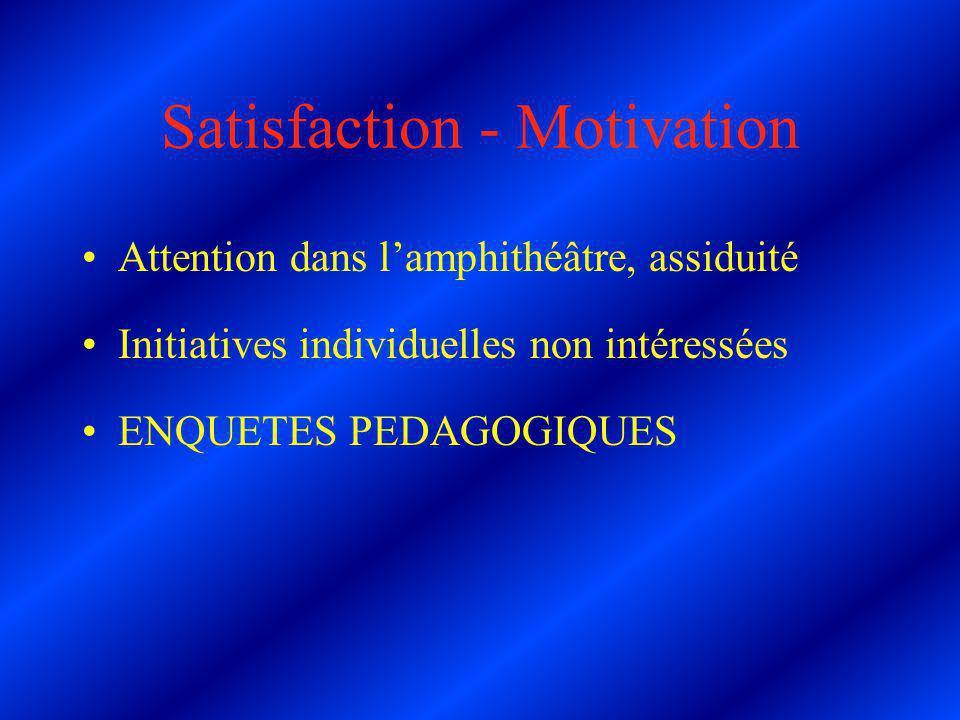 Satisfaction - Motivation Attention dans lamphithéâtre, assiduité Initiatives individuelles non intéressées ENQUETES PEDAGOGIQUES