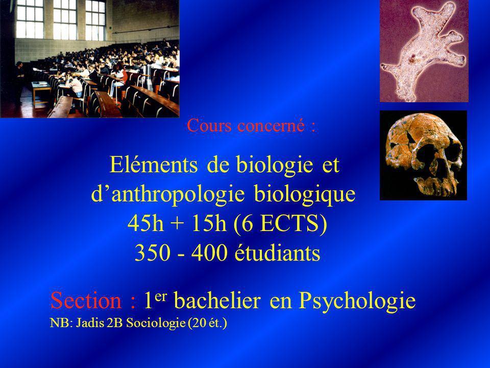 Cours concerné : Eléments de biologie et danthropologie biologique 45h + 15h (6 ECTS) 350 - 400 étudiants Section : 1 er bachelier en Psychologie NB: Jadis 2B Sociologie (20 ét.)