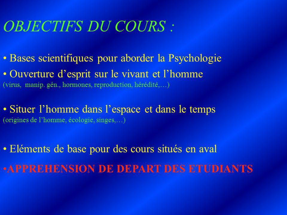 OBJECTIFS DU COURS : Bases scientifiques pour aborder la Psychologie Ouverture desprit sur le vivant et lhomme (virus, manip.