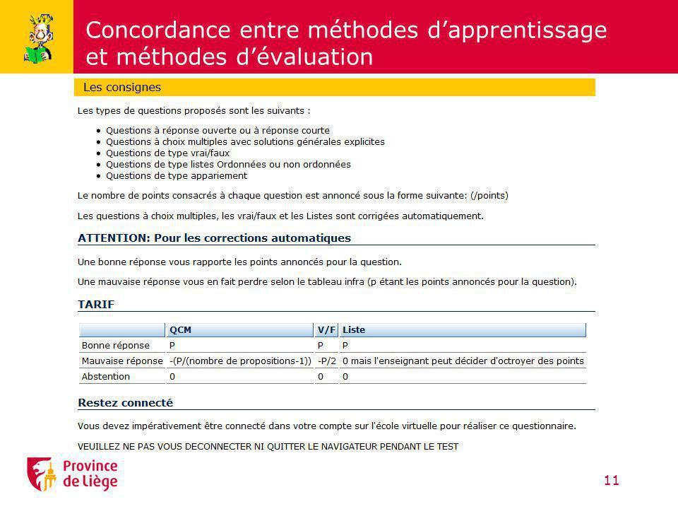 Concordance entre méthodes dapprentissage et méthodes dévaluation 11
