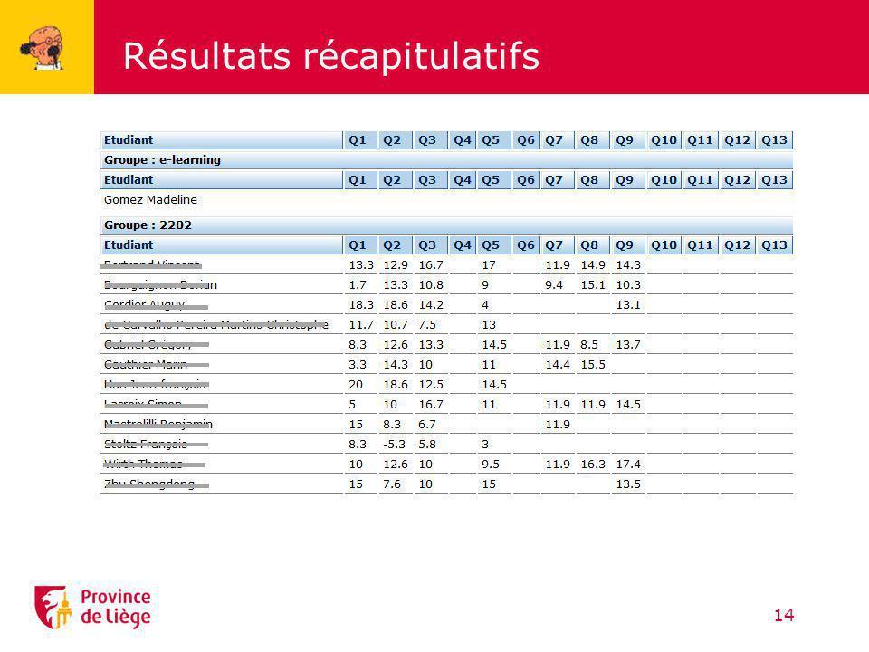 Résultats récapitulatifs 14
