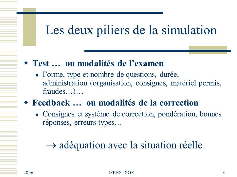 2006 IFRES - SGE3 Les deux piliers de la simulation Test … ou modalités de lexamen Forme, type et nombre de questions, durée, administration (organisa