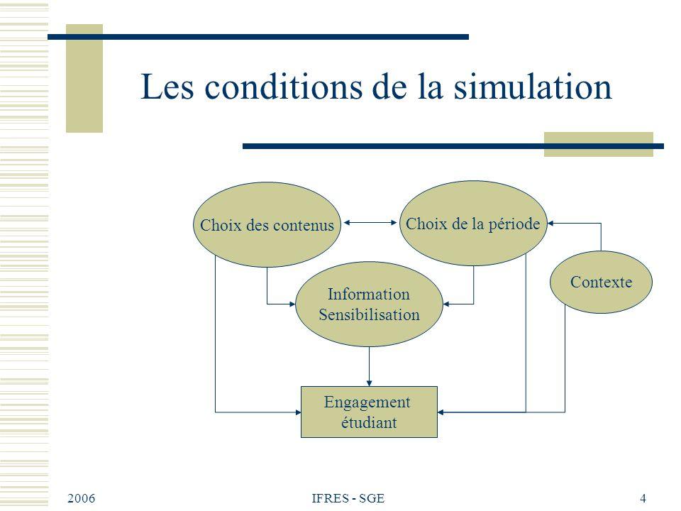 2006 IFRES - SGE4 Les conditions de la simulation Information Sensibilisation Choix de la période Choix des contenus Engagement étudiant Contexte