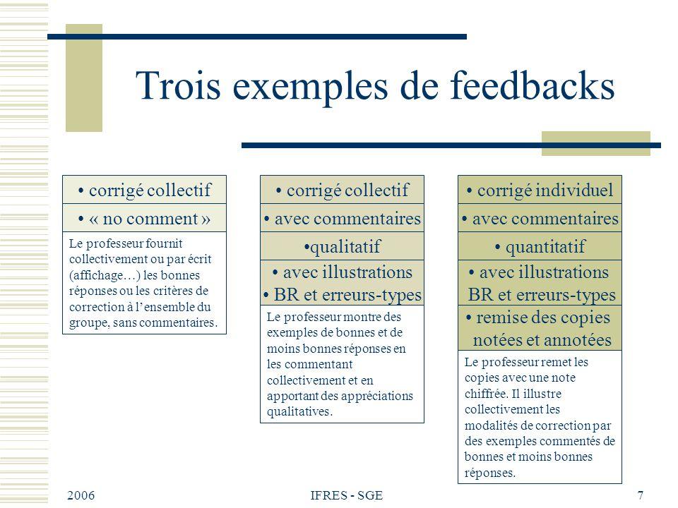 2006 IFRES - SGE7 Trois exemples de feedbacks corrigé collectif corrigé individuel « no comment » Le professeur fournit collectivement ou par écrit (affichage…) les bonnes réponses ou les critères de correction à lensemble du groupe, sans commentaires.