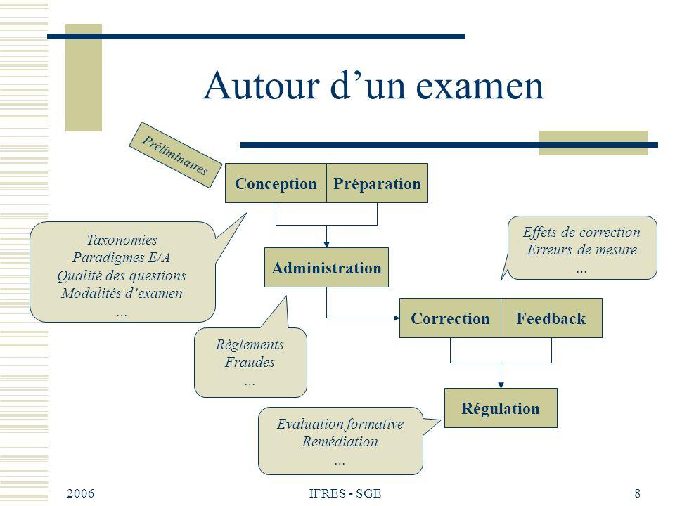 2006 IFRES - SGE8 Autour dun examen Préliminaires Conception Administration Régulation Préparation CorrectionFeedback Taxonomies Paradigmes E/A Qualit