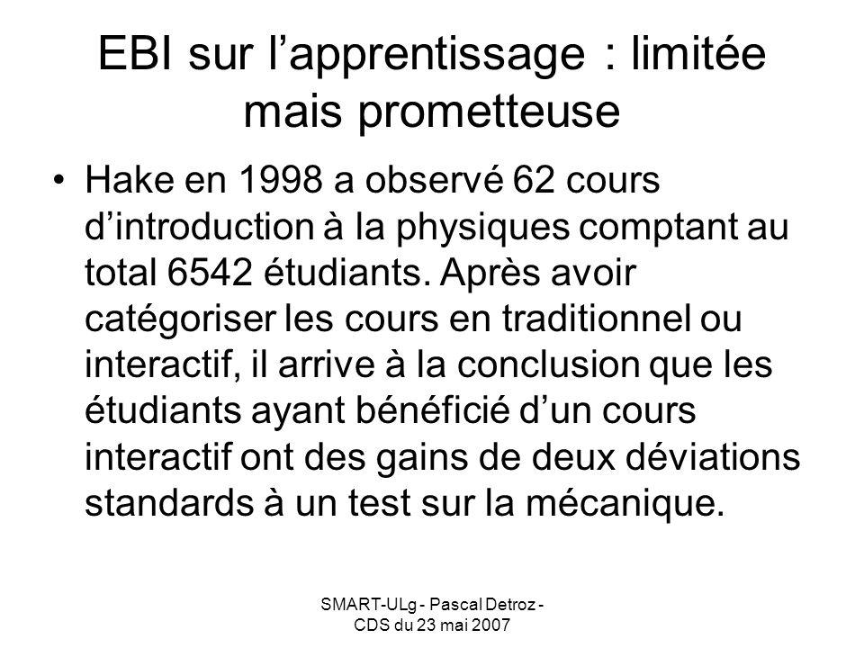 SMART-ULg - Pascal Detroz - CDS du 23 mai 2007 EBI sur lapprentissage : limitée mais prometteuse Hake en 1998 a observé 62 cours dintroduction à la physiques comptant au total 6542 étudiants.