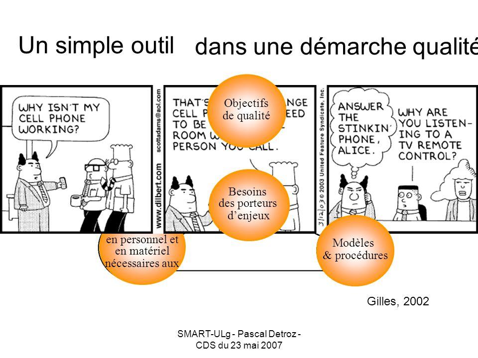 SMART-ULg - Pascal Detroz - CDS du 23 mai 2007 Un simple outil Ressources en personnel et en matériel nécessaires aux Besoins des porteurs denjeux Modèles & procédures Objectifs de qualité dans une démarche qualité Gilles, 2002