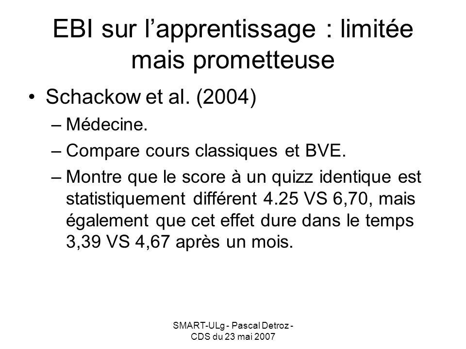 SMART-ULg - Pascal Detroz - CDS du 23 mai 2007 EBI sur lapprentissage : limitée mais prometteuse Schackow et al.