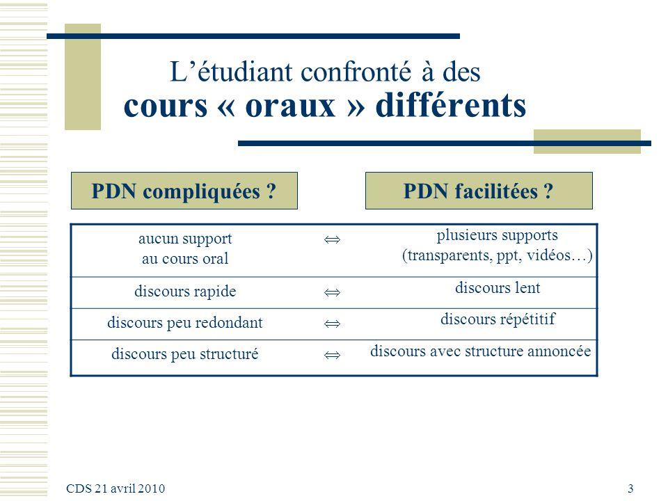 CDS 21 avril 2010 3 Létudiant confronté à des cours « oraux » différents aucun support au cours oral plusieurs supports (transparents, ppt, vidéos…) d