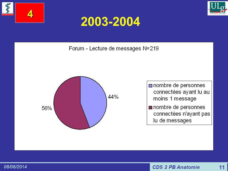 CDS 2 PB Anatomie 08/06/2014 11 2003-2004 4