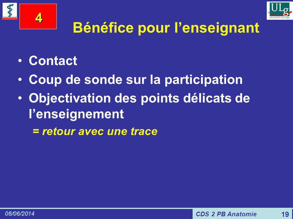 CDS 2 PB Anatomie 08/06/2014 19 Bénéfice pour lenseignant Contact Coup de sonde sur la participation Objectivation des points délicats de lenseignemen