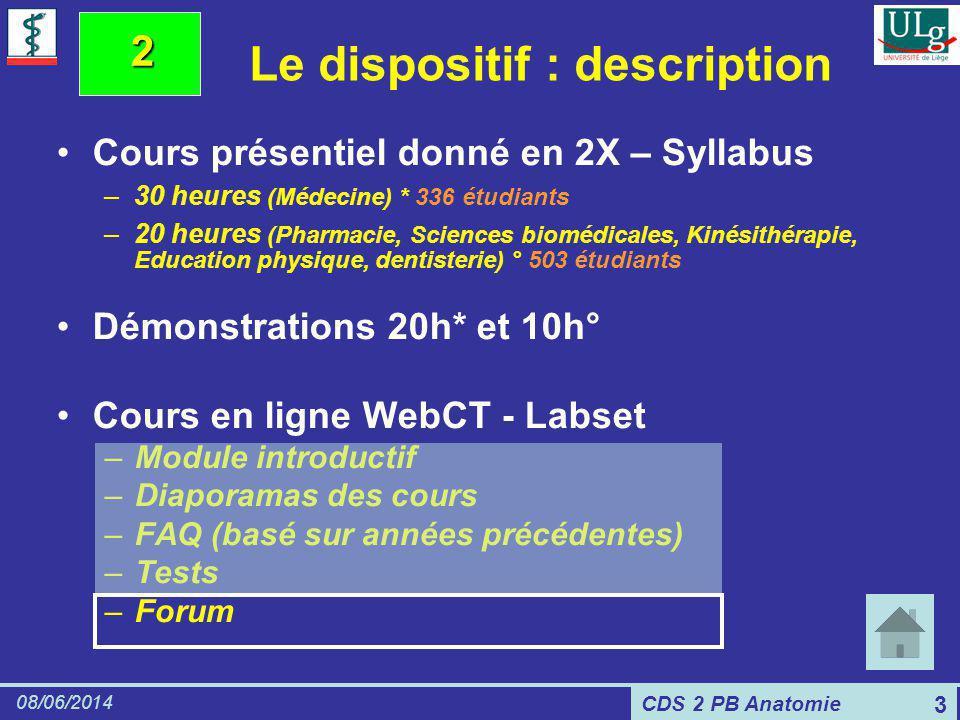 CDS 2 PB Anatomie 08/06/2014 3 Le dispositif : description Cours présentiel donné en 2X – Syllabus –30 heures (Médecine) * 336 étudiants –20 heures (P
