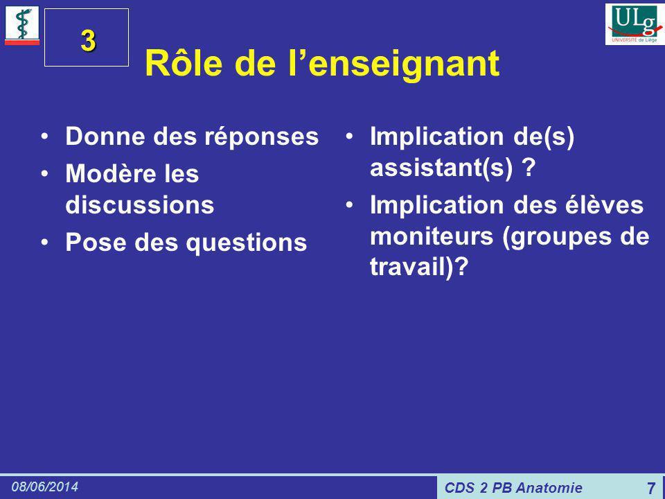 CDS 2 PB Anatomie 08/06/2014 7 Rôle de lenseignant Donne des réponses Modère les discussions Pose des questions Implication de(s) assistant(s) ? Impli