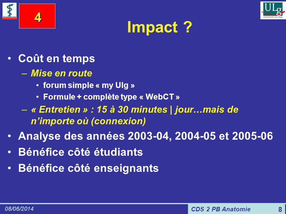 CDS 2 PB Anatomie 08/06/2014 8 Impact ? Coût en temps –Mise en route forum simple « my Ulg » Formule + complète type « WebCT » –« Entretien » : 15 à 3