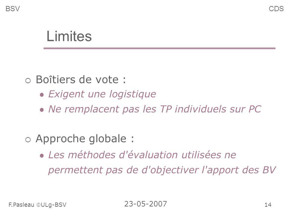 14 F.Pasleau ULg-BSV 23-05-2007 BSVCDS Limites Bo î tiers de vote : Exigent une logistique Ne remplacent pas les TP individuels sur PC Approche globale : Les méthodes d évaluation utilisées ne permettent pas de d objectiver l apport des BV