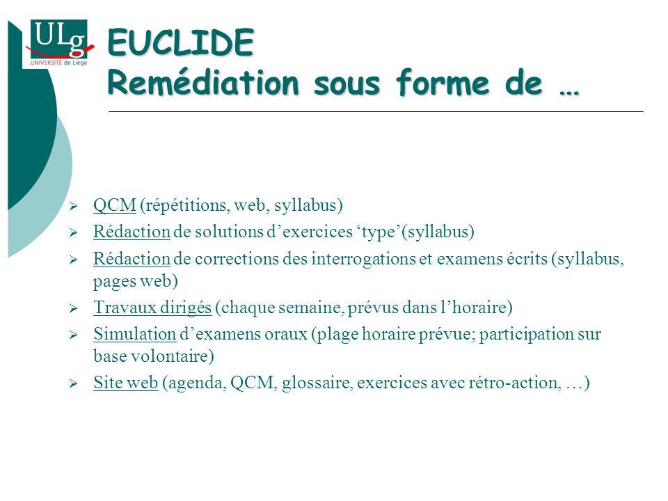 EUCLIDE Remédiation sous forme de … QCM (répétitions, web, syllabus) Rédaction de solutions dexercices type(syllabus) Rédaction de corrections des interrogations et examens écrits (syllabus, pages web) Travaux dirigés (chaque semaine, prévus dans lhoraire) Simulation dexamens oraux (plage horaire prévue; participation sur base volontaire) Site web (agenda, QCM, glossaire, exercices avec rétro-action, …)