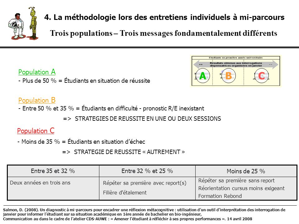 4. La méthodologie lors des entretiens individuels à mi-parcours - Plus de 50 % = Étudiants en situation de réussite Population A - Entre 50 % et 35 %