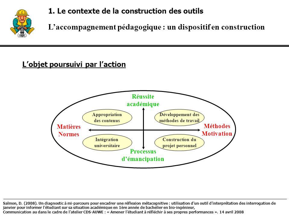 1. Le contexte de la construction des outils Laccompagnement pédagogique : un dispositif en construction Appropriation des contenus Développement des