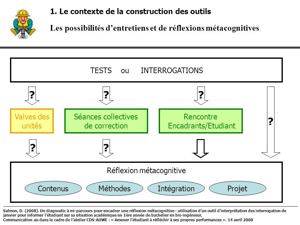 Les possibilités dentretiens et de réflexions métacognitives 1. Le contexte de la construction des outils Valves des unités Rencontre Encadrants/Etudi
