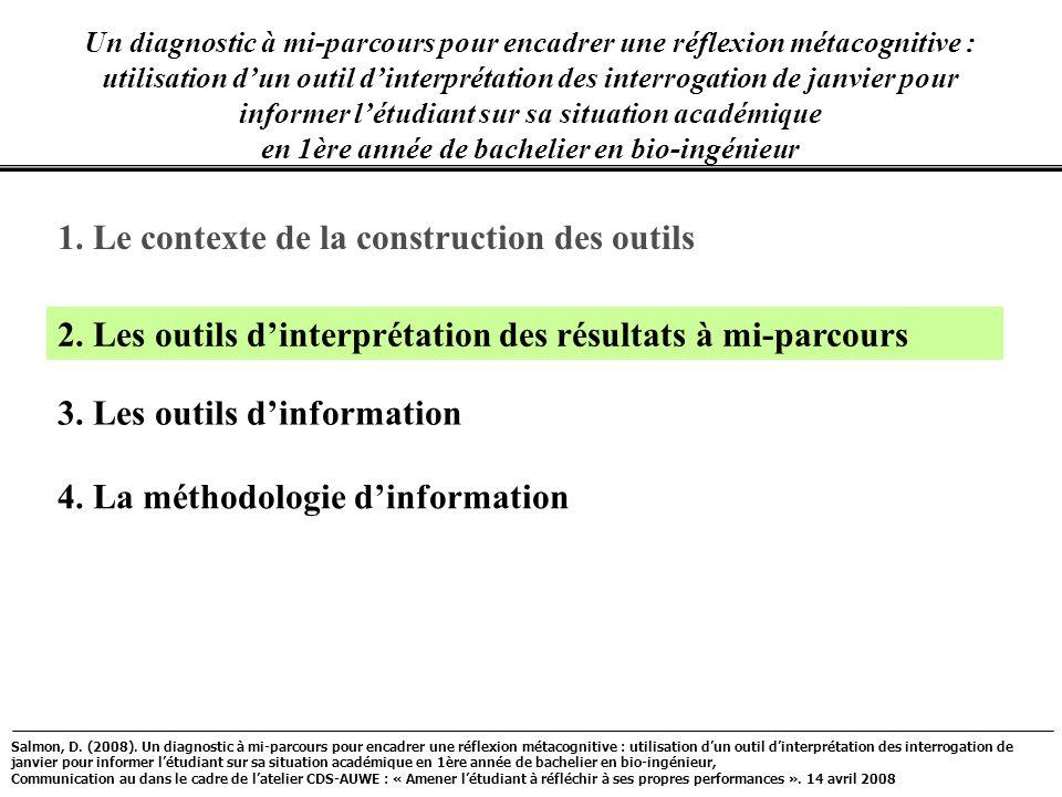 2. Les outils dinterprétation des résultats à mi-parcours 3. Les outils dinformation 4. La méthodologie dinformation 1. Le contexte de la construction