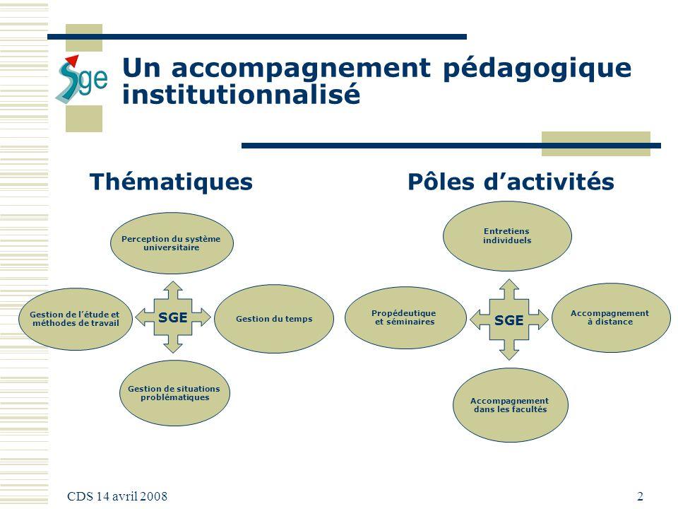 CDS 14 avril 2008 2 Un accompagnement pédagogique institutionnalisé Perception du système universitaire Gestion de létude et méthodes de travail Gesti