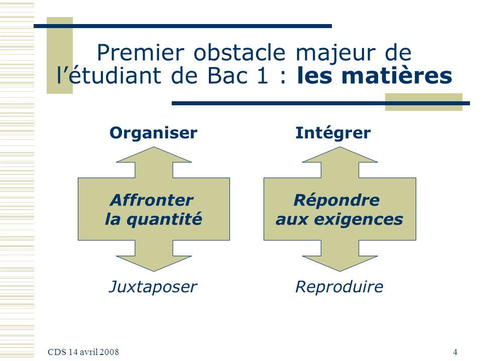 CDS 14 avril 2008 4 Premier obstacle majeur de létudiant de Bac 1 : les matières Affronter la quantité Organiser Juxtaposer Répondre aux exigences Int
