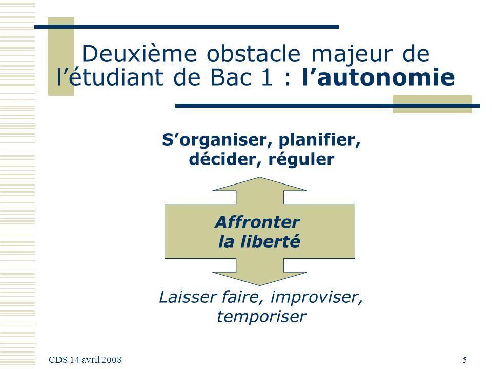 CDS 14 avril 2008 5 Deuxième obstacle majeur de létudiant de Bac 1 : lautonomie Affronter la liberté Sorganiser, planifier, décider, réguler Laisser f