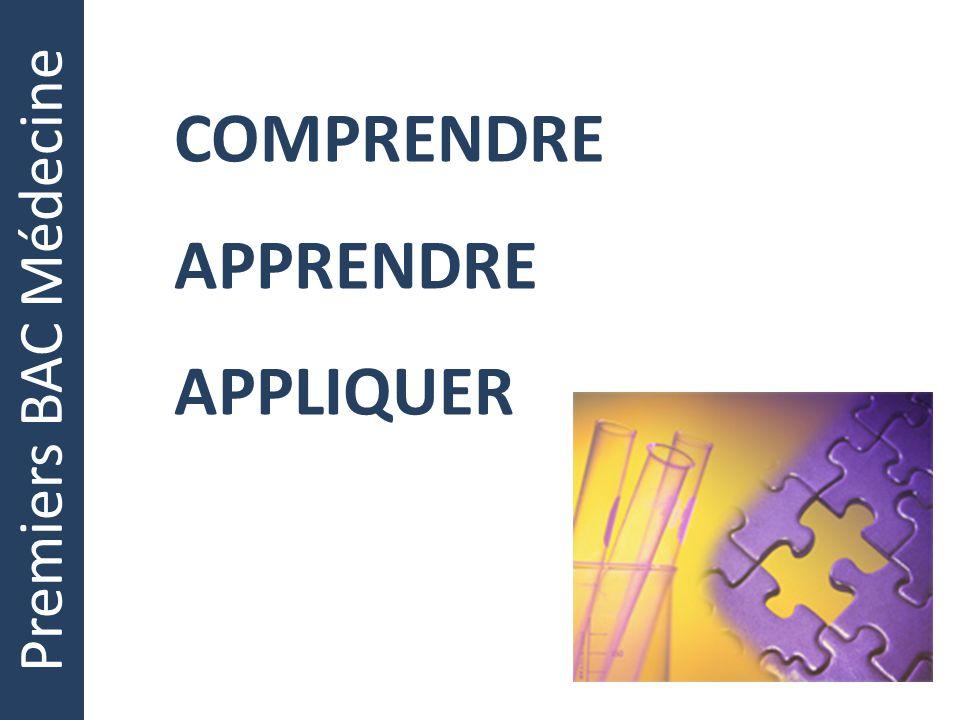 Premiers BAC Médecine COMPRENDRE APPRENDRE APPLIQUER COMPRENDRE APPRENDRE APPLIQUER