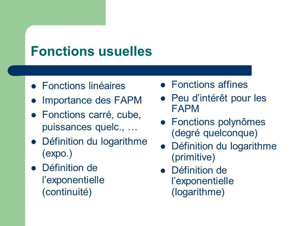 Fonctions usuelles Fonctions linéaires Importance des FAPM Fonctions carré, cube, puissances quelc., … Définition du logarithme (expo.) Définition de lexponentielle (continuité) Fonctions affines Peu dintérêt pour les FAPM Fonctions polynômes (degré quelconque) Définition du logarithme (primitive) Définition de lexponentielle (logarithme)