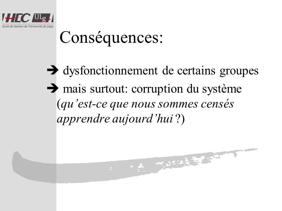 Conséquences: dysfonctionnement de certains groupes mais surtout: corruption du système (quest-ce que nous sommes censés apprendre aujourdhui )