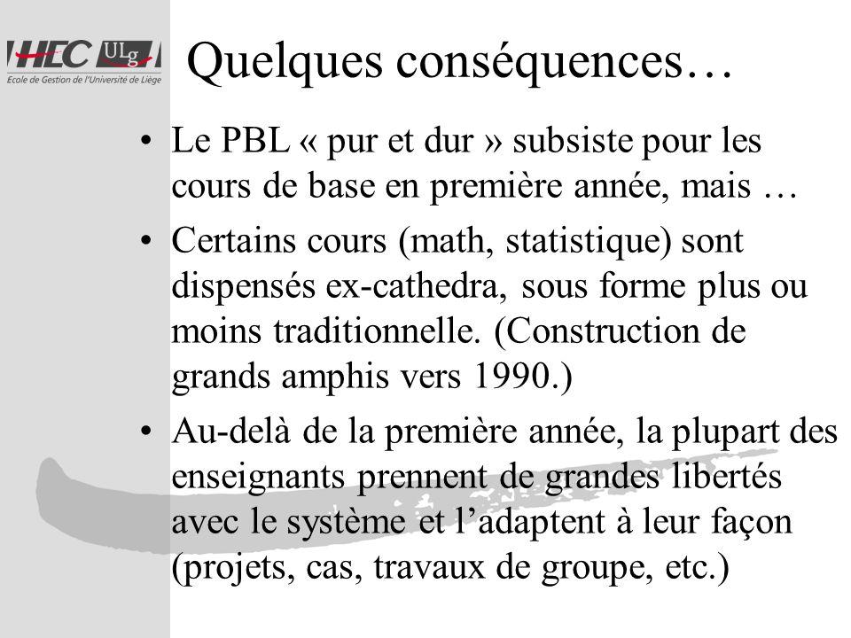 Quelques conséquences… Le PBL « pur et dur » subsiste pour les cours de base en première année, mais … Certains cours (math, statistique) sont dispensés ex-cathedra, sous forme plus ou moins traditionnelle.