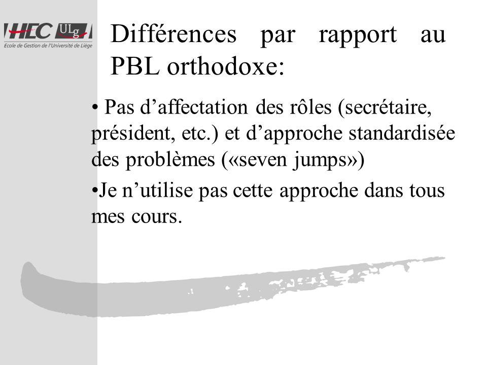 Différences par rapport au PBL orthodoxe: Pas daffectation des rôles (secrétaire, président, etc.) et dapproche standardisée des problèmes («seven jumps») Je nutilise pas cette approche dans tous mes cours.
