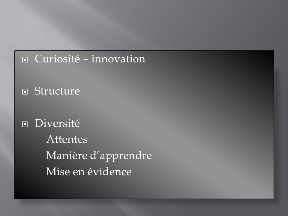 Curiosité – innovation Structure Diversité Attentes Manière dapprendre Mise en évidence