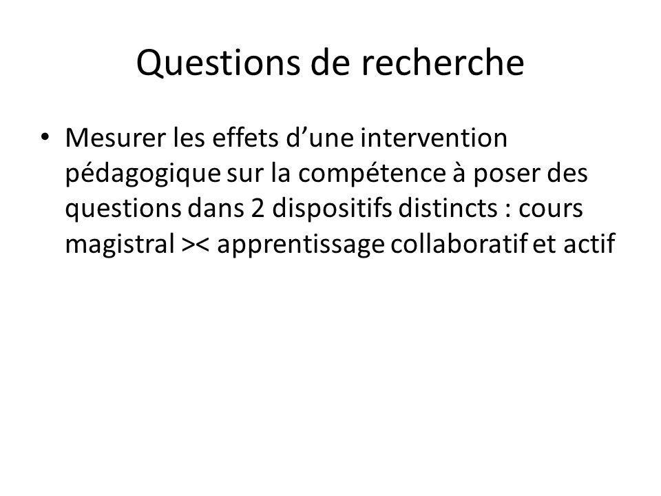 Questions de recherche Mesurer les effets dune intervention pédagogique sur la compétence à poser des questions dans 2 dispositifs distincts : cours m