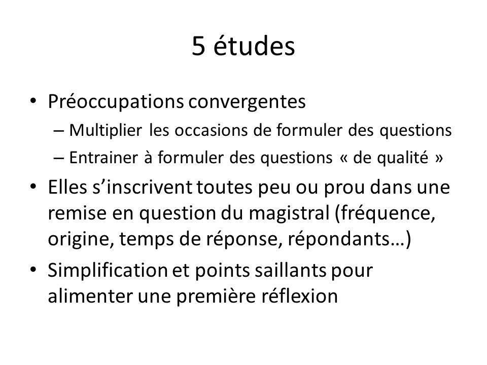 5 études Préoccupations convergentes – Multiplier les occasions de formuler des questions – Entrainer à formuler des questions « de qualité » Elles si