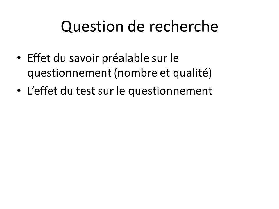 Question de recherche Effet du savoir préalable sur le questionnement (nombre et qualité) Leffet du test sur le questionnement